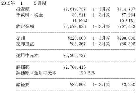 201303toshin